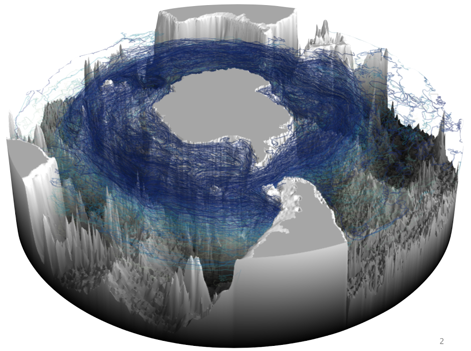 The three dimensional upward spiral of North Atlantic Deep Water through the Southern Ocean. (Photo: courtesy of the authors)